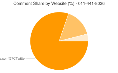Comment Share 011-441-8036